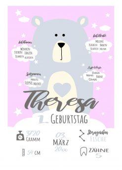 Meilensteintafel 1. Geburtstag Geschenk Personalisiert Bär Geburtstagstafel Mädchen Rosa Chalkboard