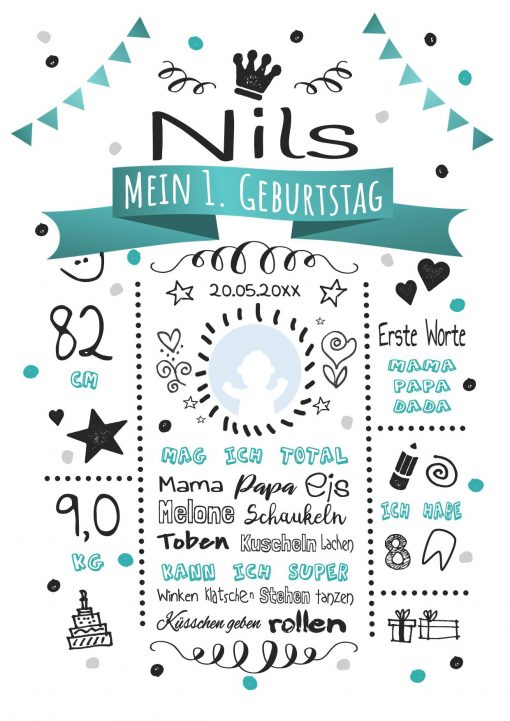 Meilensteintafel 1. Geburtstag Geschenk Personalisiert Whiteboard Geburtstagstafel Classic Türkis Kreidetafel Mädchen Junge