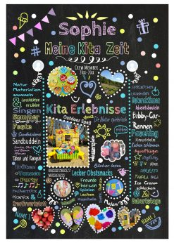 Meilensteintafel Abschieds Geschenk Tagesmutter Tageskind Chalkboard Personalisiert Bunt