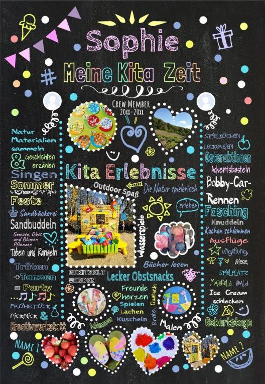 Meilensteintafel Abschieds Geschenk Tagesmutter Tageskind Personalisiert Chalkboard Bunt Maedchen 566x800