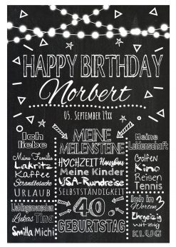 Meilensteintafel Chalkboard Geschenk 40. Geburtstag Personalisiert Mann Frau Geburtstagstafel Lights
