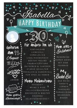 Meilensteintafel Chalkboards 30. Geburtstag Geschenk Personalisiert Happy Birthday Geburtstagstafel Türkis Mann Frau