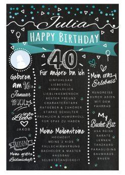 Meilensteintafel Chalkboards 40. Geburtstag Geschenk Personalisiert Happy Birthday Geburtstagstafel Türkis Mann Frau