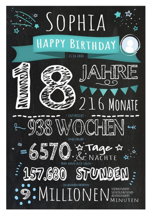 Meilensteintafel Geschenk 18. Geburtstag Personalisiert Frau Mann Geburtstagstafel Chalkboard Zahlenspaß
