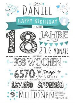 Meilensteintafel Geschenk 18. Geburtstag Personalisiert Frau Und Mann Geburtstagstafel Zahlenspaß Weiß