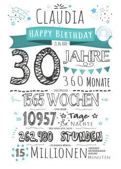 Meilensteintafel Geschenk 30. Geburtstag Personalisiert Frau Und Mann Geburtstagstafel Zahlenspaß Weiß
