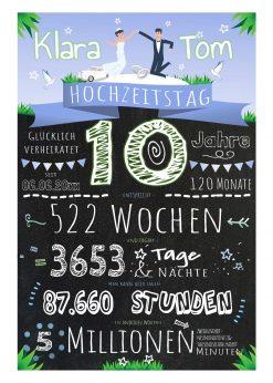 Meilensteintafel 10. Hochzeitstag Geschenk Personalisiert Rosenhochzeit Chalkboard 2
