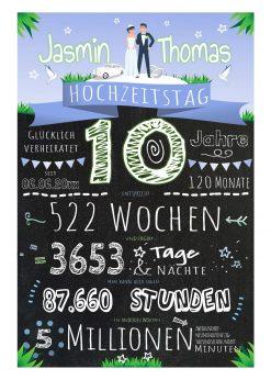 Meilensteintafel 10. Hochzeitstag Geschenk Personalisiert Rosenhochzeit Chalkboard