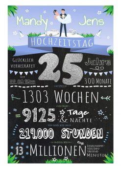 Meilensteintafel 25. Hochzeitstag Geschenk Personalisiert Silberhochzeit Chalkboard 3