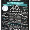 Meilensteintafel 40. Geburtstag Geschenk Personalisiert Mann Frau Chalkboard Geburtstagsfreude Türkis