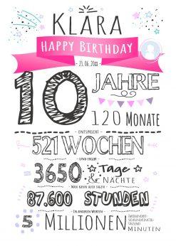 Meilensteintafel Geschenk 10. Geburtstag Personalisiert Junge Mädchen Geburtstagstafel Chalkboard Zahlenspaß Weiß Pink