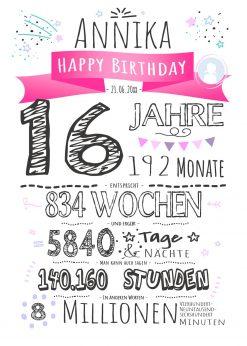 Meilensteintafel Geschenk 16. Geburtstag Personalisiert Junge Mädchen Geburtstagstafel Chalkboard Zahlenspaß Weiß Pink