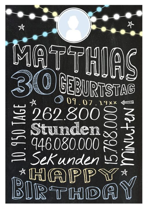 Meilensteintafel Geschenk Zum 30. Geburtstag Frau Mann Personalisiert Geburtstagstafel Retro Colors Blau