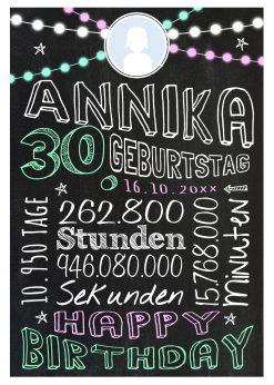 Meilensteintafel Geschenk Zum 30. Geburtstag Frau Mann Personalisiert Geburtstagstafel Retro Colors Rosa