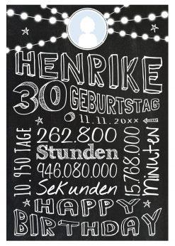 Meilensteintafel Geschenk Zum 30. Geburtstag Frau Mann Personalisiert Geburtstagstafel Retro Colors Weiß