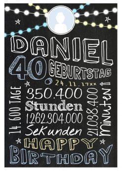 Meilensteintafel Geschenk Zum 40. Geburtstag Frau Mann Personalisiert Geburtstagstafel Retro Colors Blau