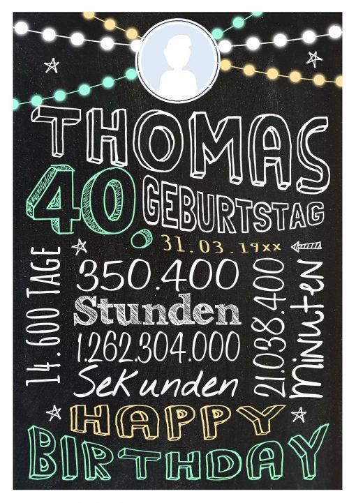 Meilensteintafel Geschenk Zum 40. Geburtstag Frau Mann Personalisiert Geburtstagstafel Retro Colors Grün