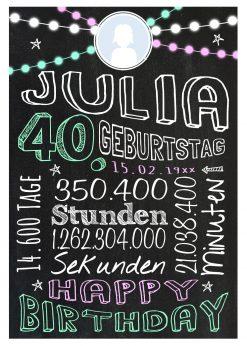 Meilensteintafel Geschenk Zum 40. Geburtstag Frau Mann Personalisiert Geburtstagstafel Retro Colors Rosa