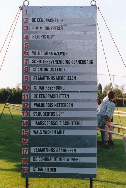 Kringdag 1999_0152