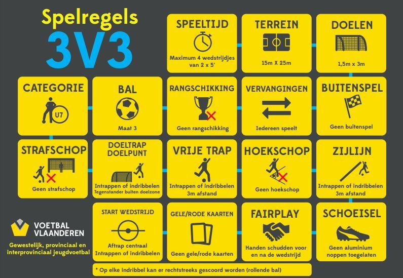 Spelregels 3v3