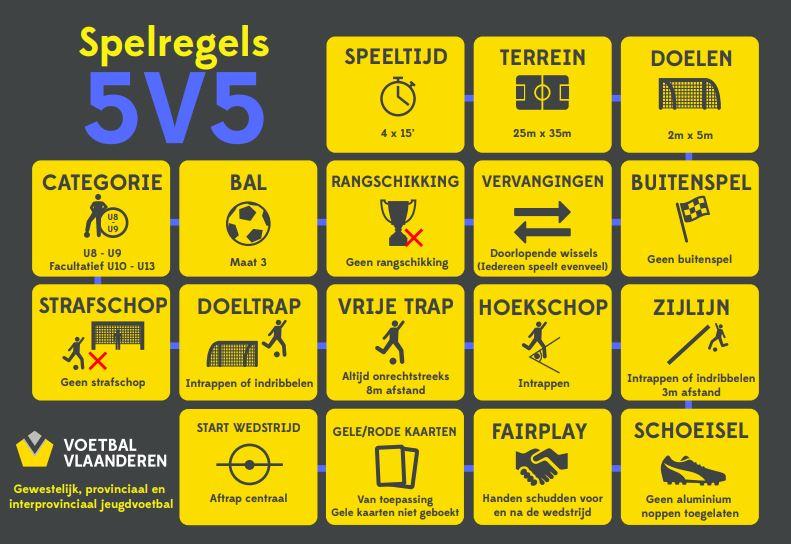 Spelregels 5v5