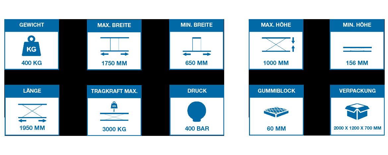 Hebe- und Richtbühne HRB 1000