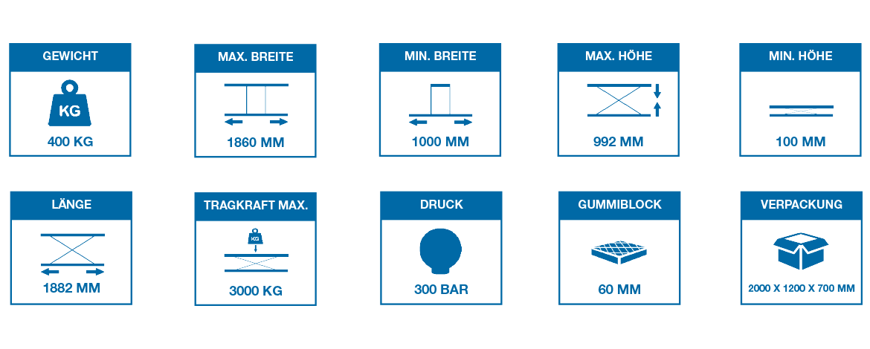 Hebe- und Richtbühne HRB 992 WHEELS