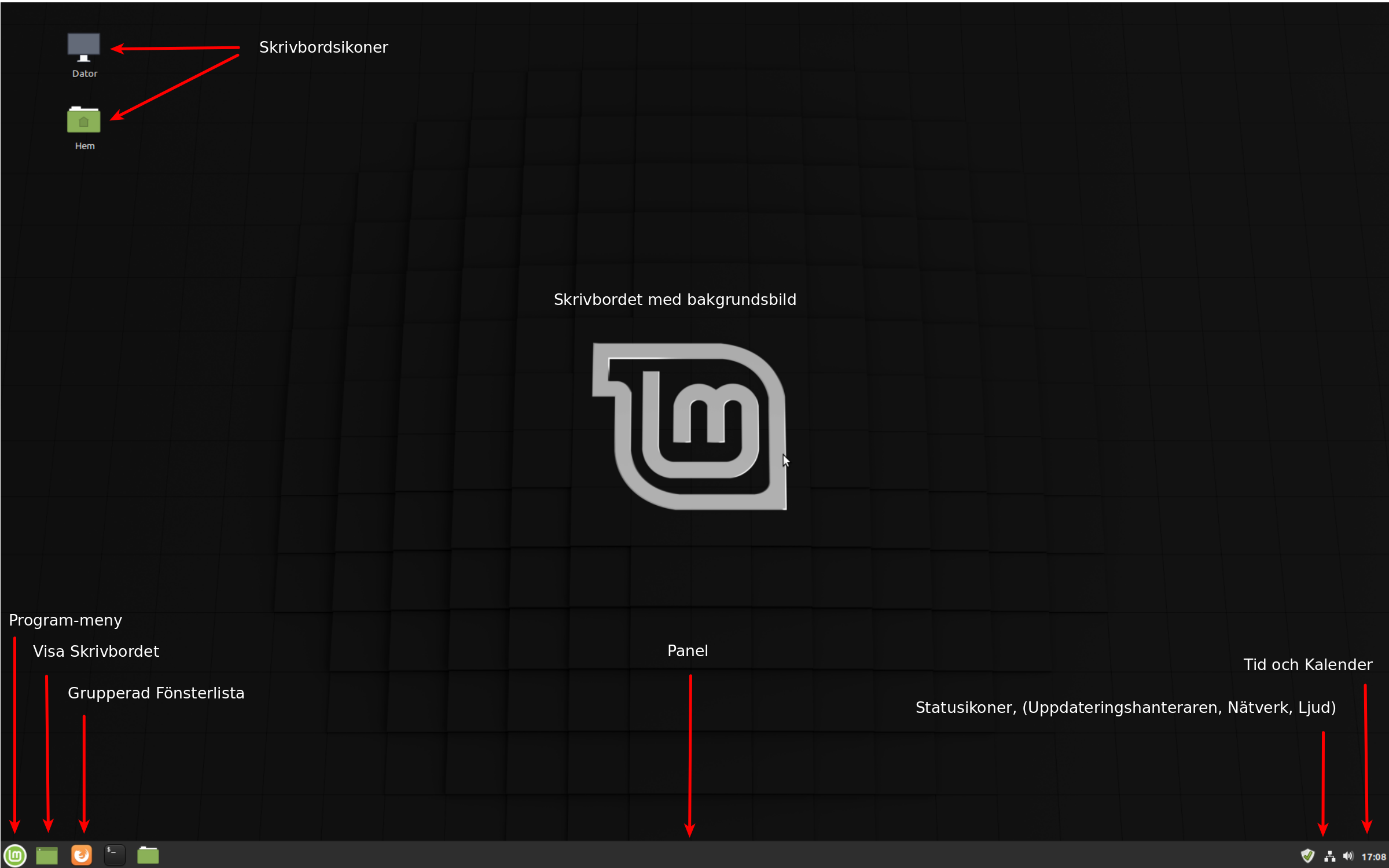 Skrivbordet Cinnamon i Linux Mint