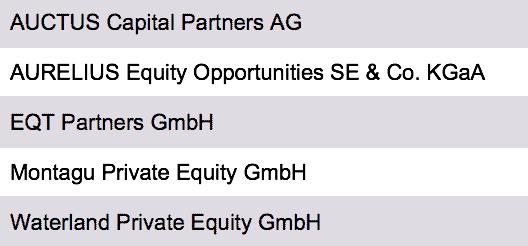Private Equity Investoren Deutschland Vorschau