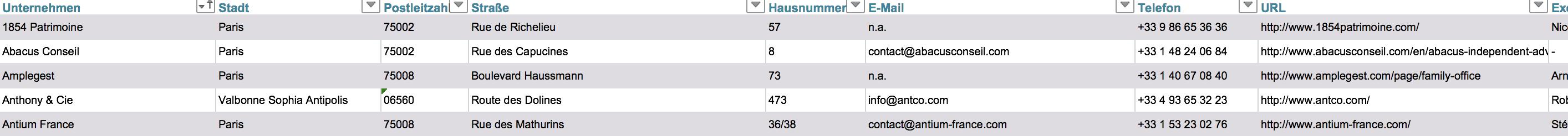 liste multi family offices frankreich