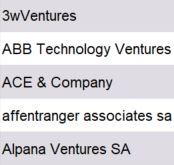 Vorschau Venture Capital CH