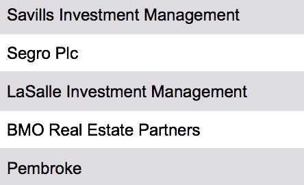 liste größter britischer immobilieninvestoren uk