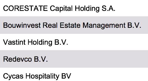 datenbank immobilieninvestoren belgien niederlande luxemburg