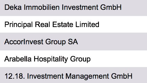 Hotel Investoren Deutschland