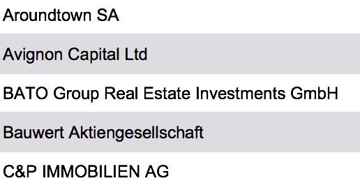 verzeichnis immobilieninvestoren berlin