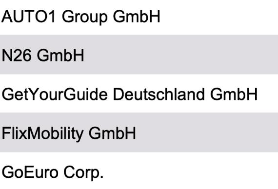 Liste Startups Deutschland