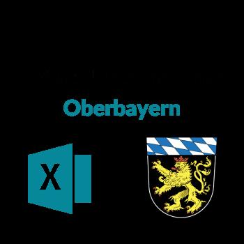 Größte Unternehmen Oberbayern