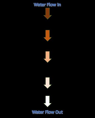 media diagram