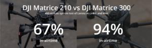 450 Minute System test Lorenz AI-Link