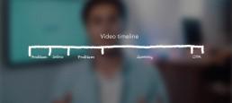 videoproduktion storyboard