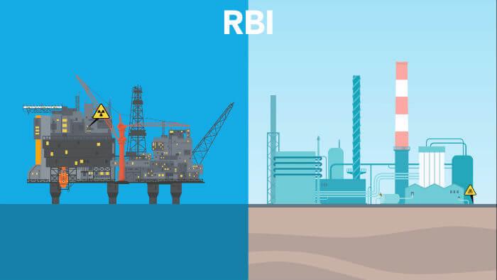 RBLX RBI Software