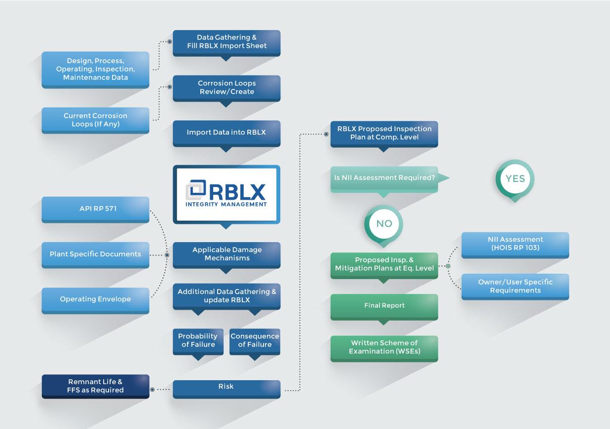 RBLX graph