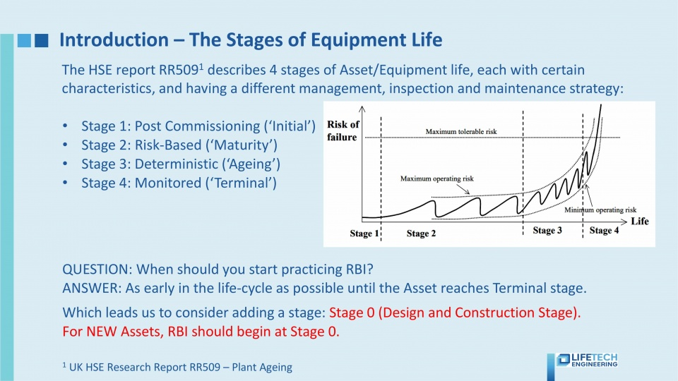 06 RBI stages of equipment life