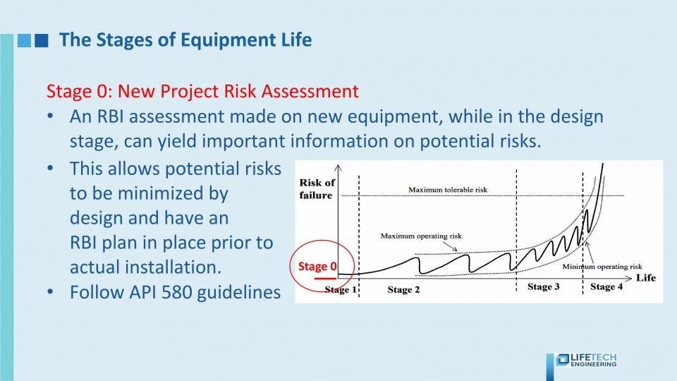 08 RBI project Risk Assessment