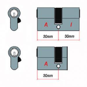 Türschloss ausmessen