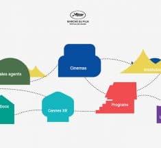 Le Festival de Cannes lance son Marché du film Online lundi 22 juin