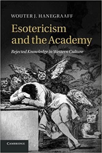 Esotericism