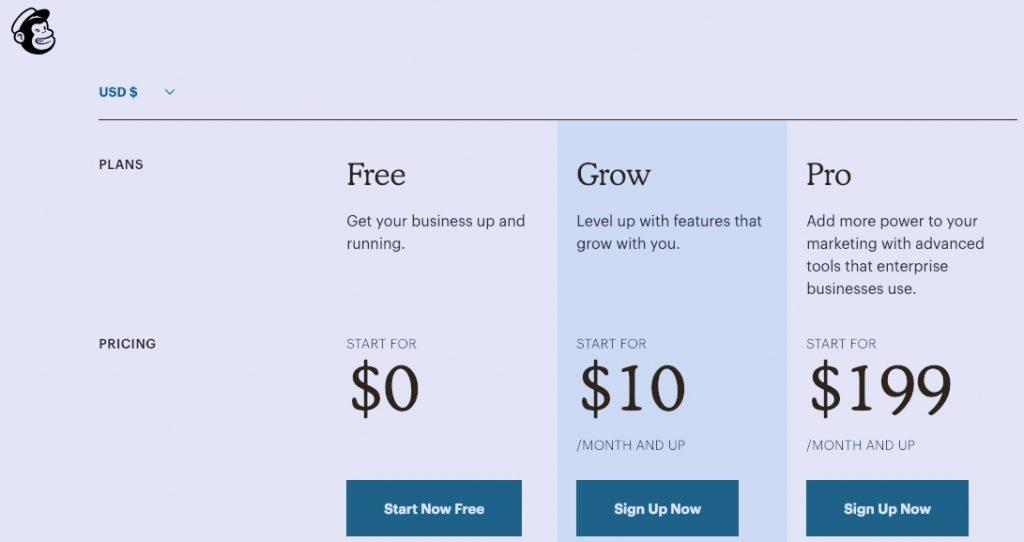 MailChimp Rates