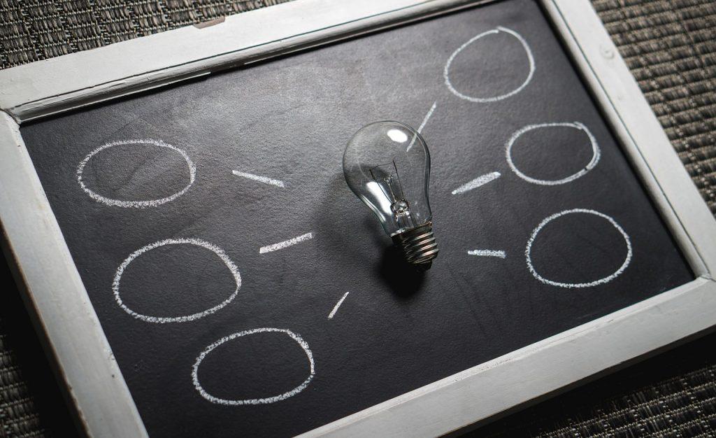 Strategic marketing objectives