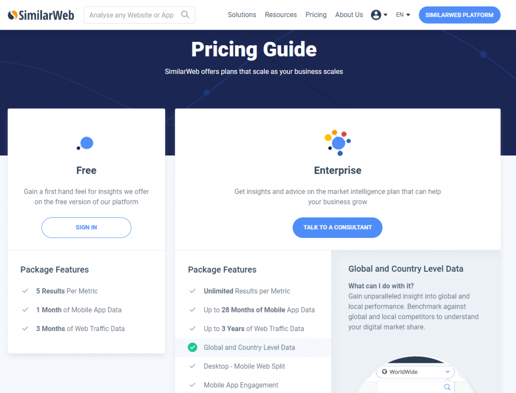SimilarWeb Prices